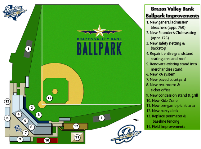 BVB_Ballpark_Improvements.jpg